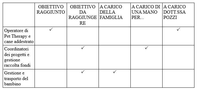 tabella-teste-code