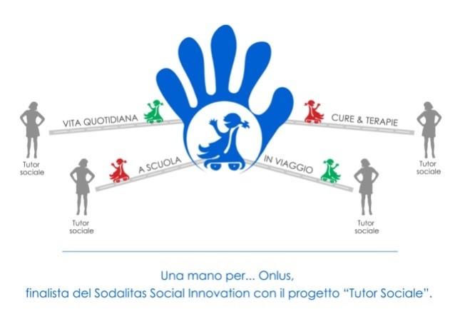 C:\Users\UMP\Dropbox\SITO\PROGETTI\TUTOR SOCIALE\CARTOLINA TUTOR SOCIALE - aggiornata dopo convegno dicembre 2019\Fronte.jpg